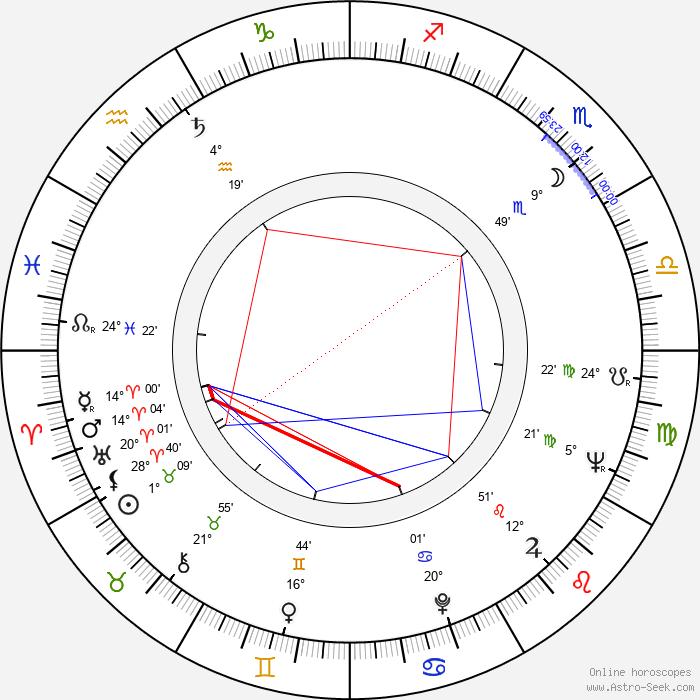 Angela Mortimer - Birth horoscope chart