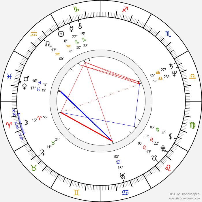 Angela Punch McGregor - Birth horoscope chart