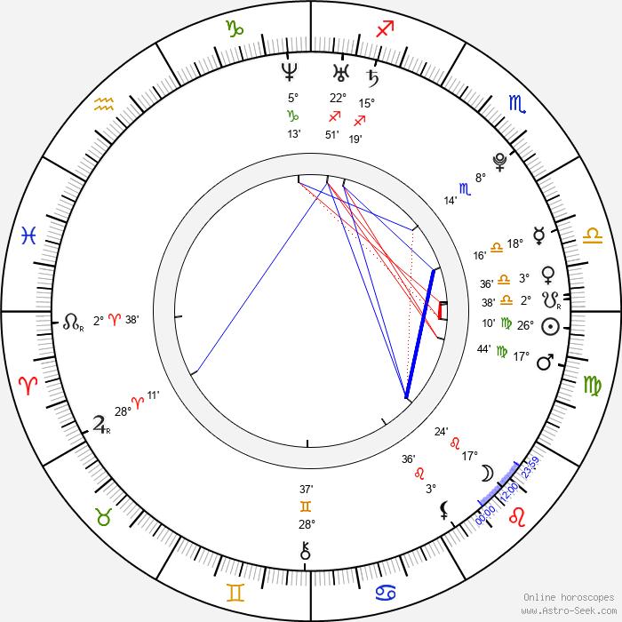 Angela Simmons - Birth horoscope chart