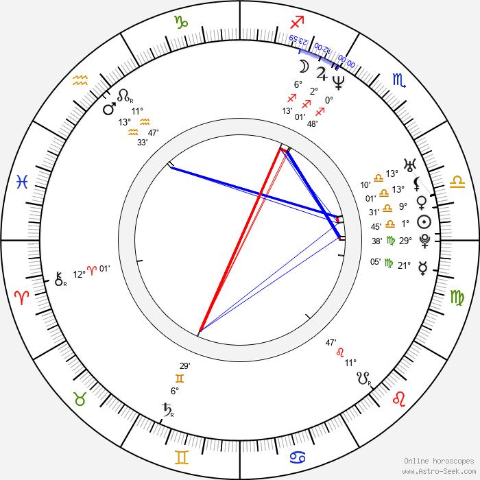 Angelique Koorndijk - Birth horoscope chart