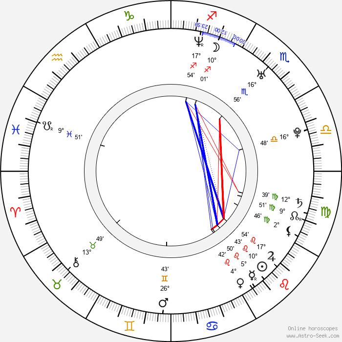 Angelique Letizia - Birth horoscope chart