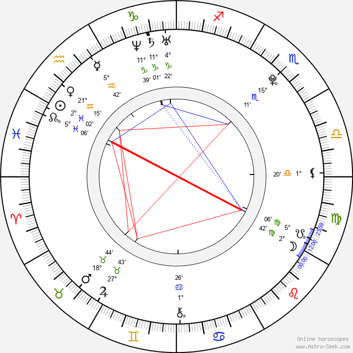 Angelo Esposito - Birth horoscope chart