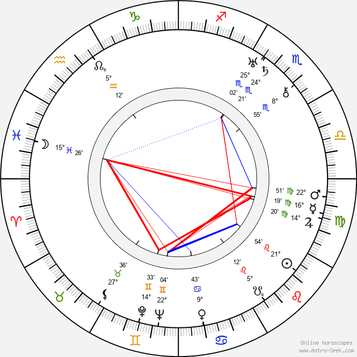 Angelo Ferrari - Birth horoscope chart