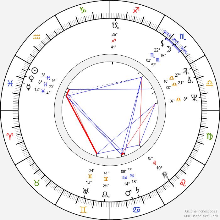 Angelo Sotgiu - Birth horoscope chart
