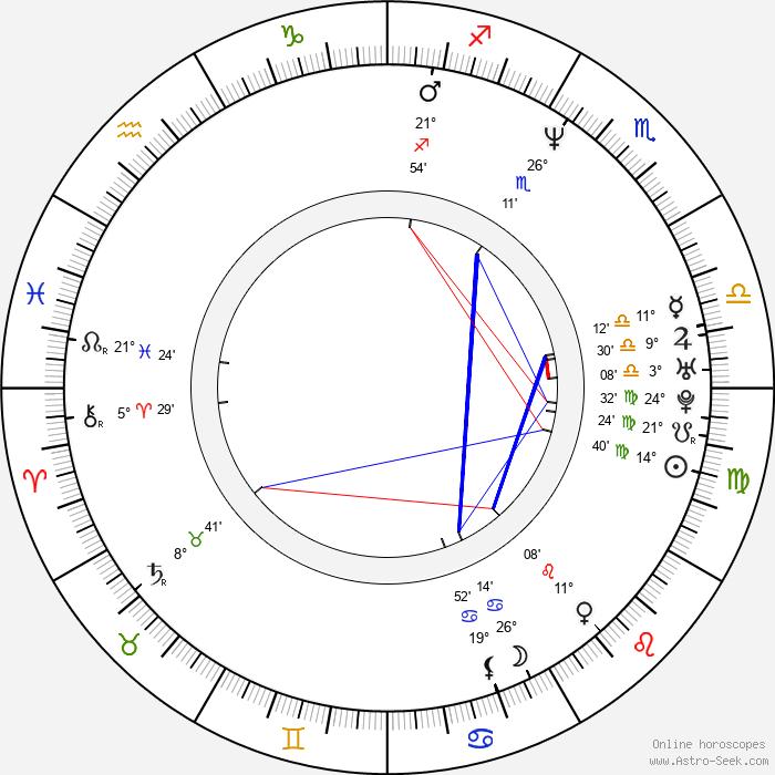 Angie Everhart - Birth horoscope chart