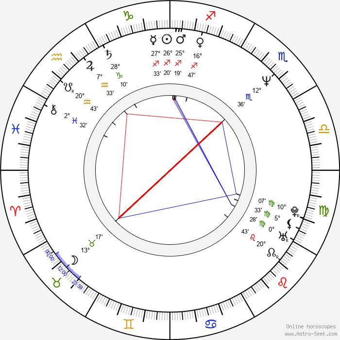 Angie Stone - Birth horoscope chart