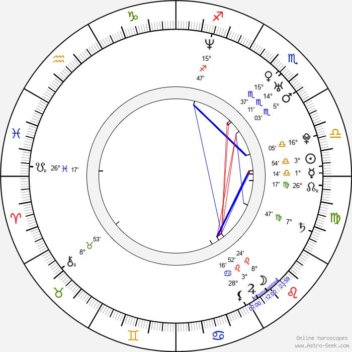 Ani Lorak - Birth horoscope chart