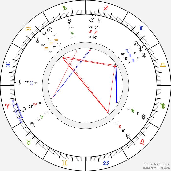 Anita Baker - Birth horoscope chart