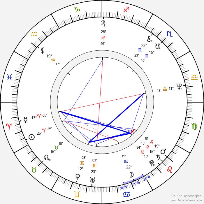 Anita Carey - Birth horoscope chart