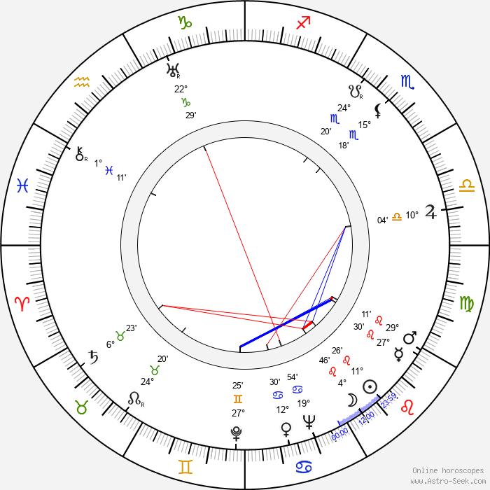 Anita Page - Birth horoscope chart