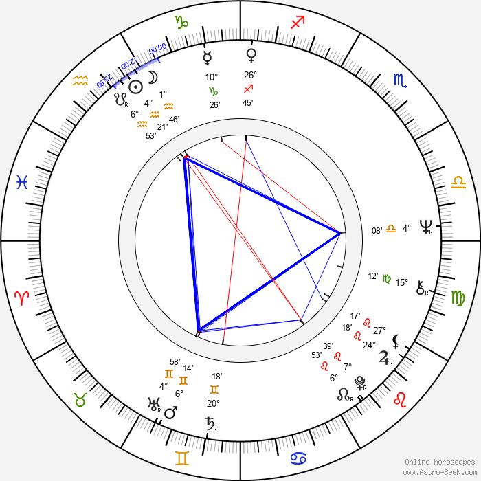 Anita Pallenberg - Birth horoscope chart