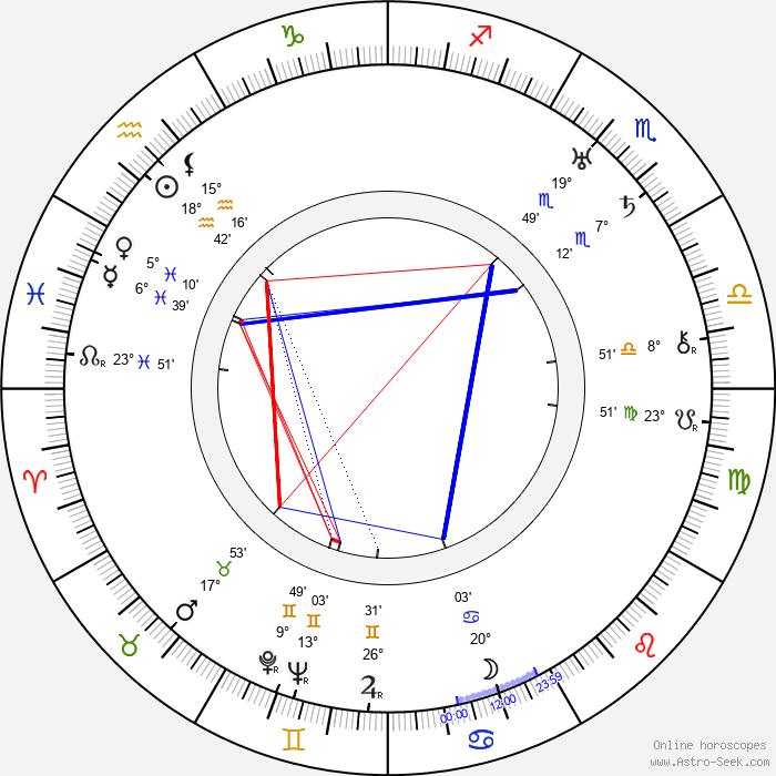 Anita Stewart - Birth horoscope chart