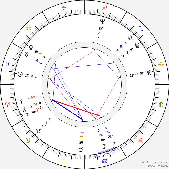 Anja Weisgerber - Birth horoscope chart