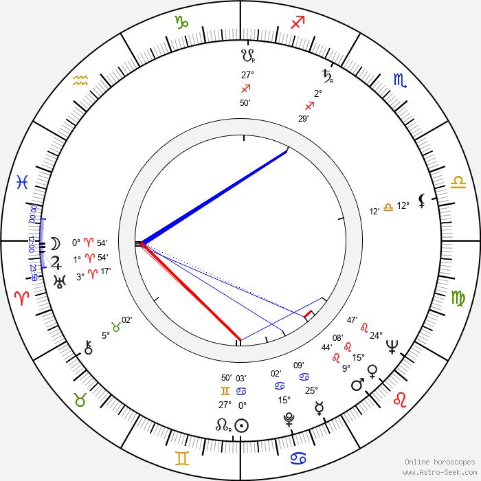 Ann Petersen - Birth horoscope chart