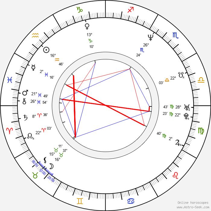 Ann Pollmann - Birth horoscope chart