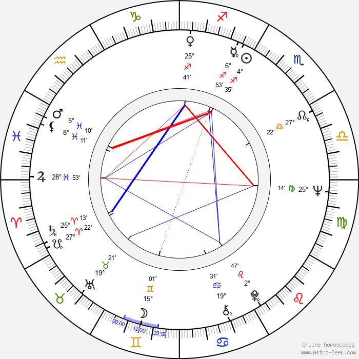 Ann Prentiss - Birth horoscope chart