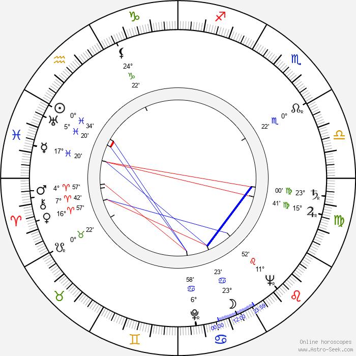 Ann Savage - Birth horoscope chart