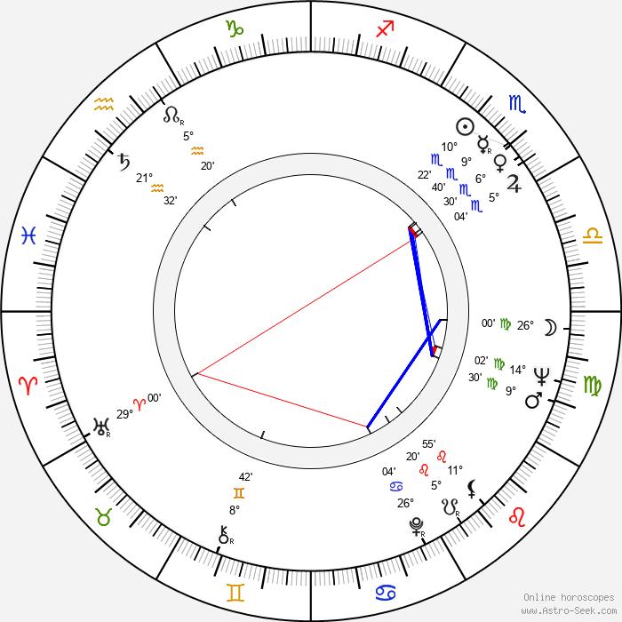 Ann Smyrner - Birth horoscope chart