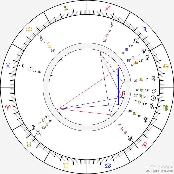 Ann Talman - Birth horoscope chart