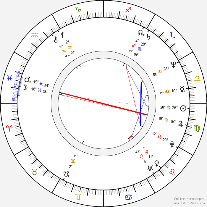 Ann Zacharias - Birth horoscope chart