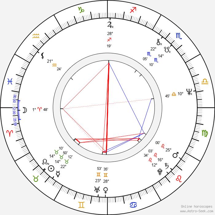 Anna Bergman - Birth horoscope chart