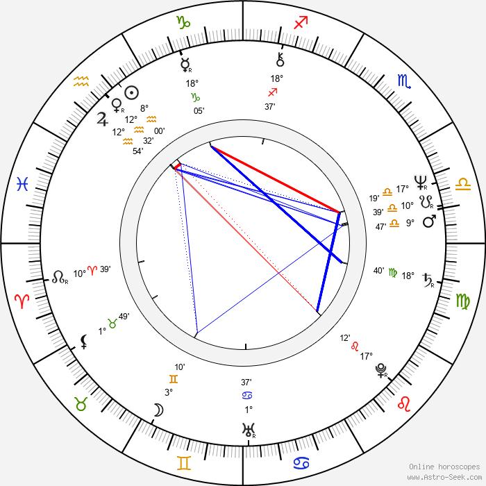 Anna Bonaiuto - Birth horoscope chart