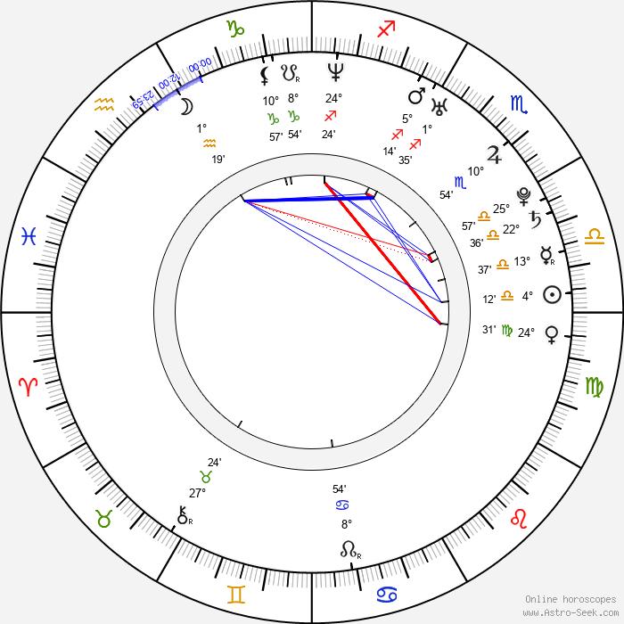 Anna Camp - Birth horoscope chart
