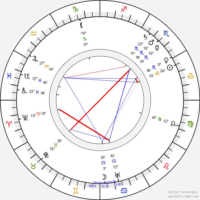 Anna Dodge - Birth horoscope chart