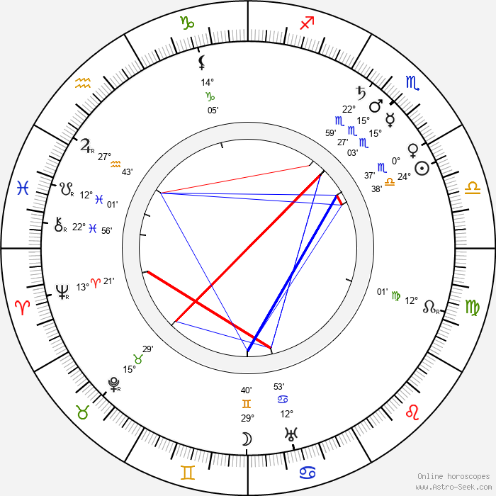Anna Dodge - Birth horoscope chart