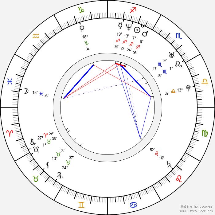 Anna Faris - Birth horoscope chart