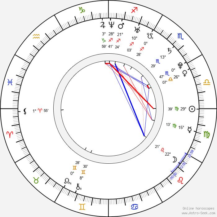 Anna Favella - Birth horoscope chart