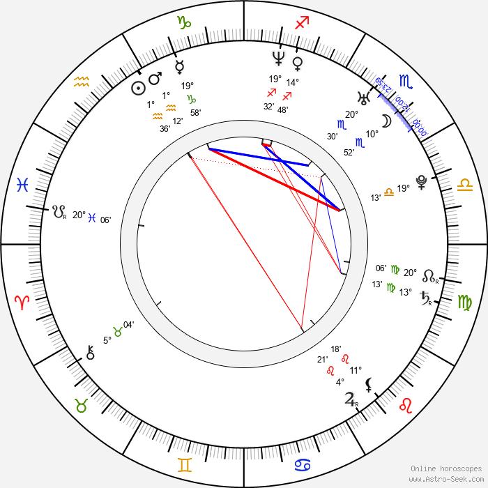 Anna Jimskaia - Birth horoscope chart