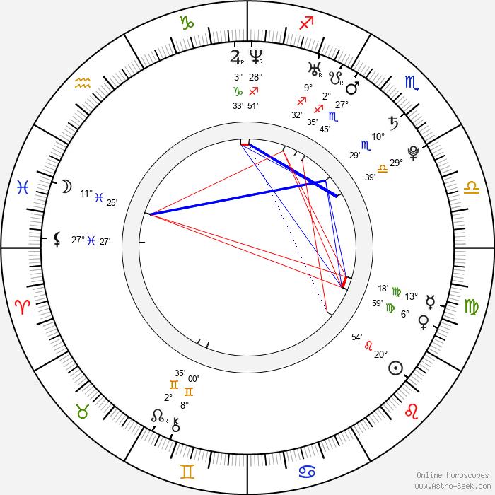 Anna Kadykova - Birth horoscope chart