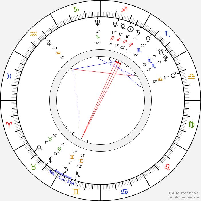 Anna Kanaris - Birth horoscope chart