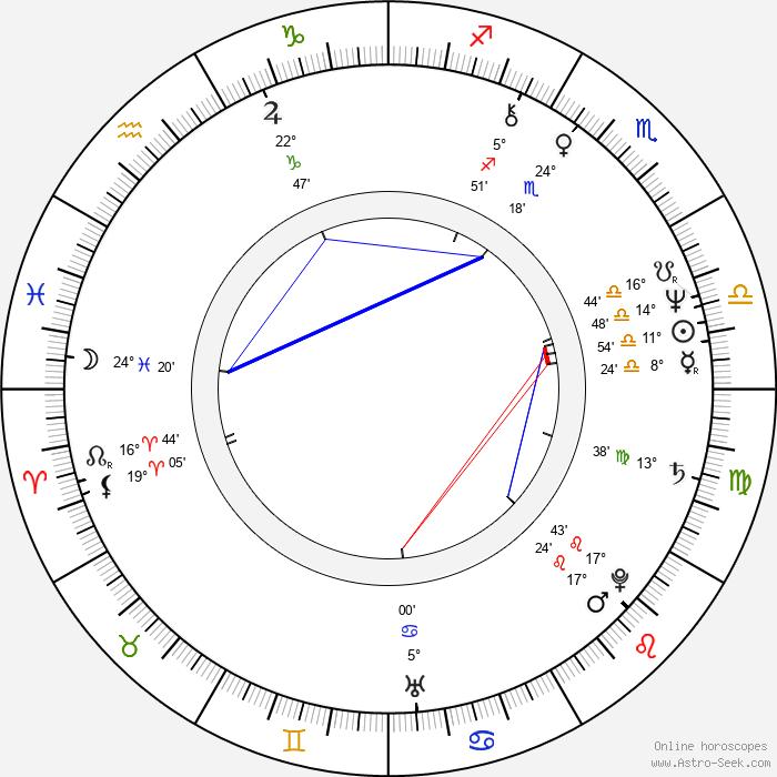 Anna Keaveney - Birth horoscope chart