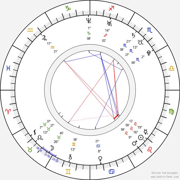 Anna Kendrick - Birth horoscope chart