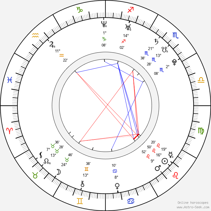 Anna Kendrick - Birth horoscope chart