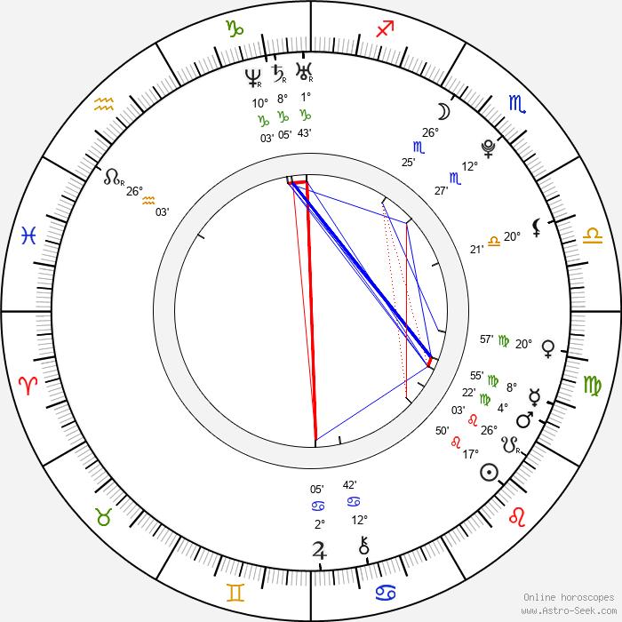 Anna Murphy - Birth horoscope chart