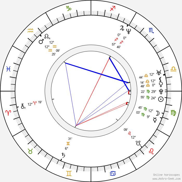 Anna Netrebko - Birth horoscope chart