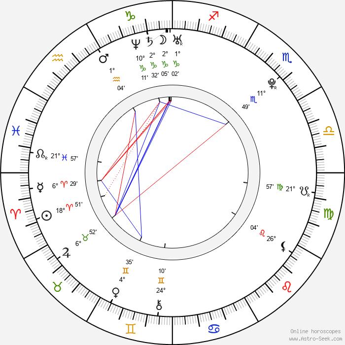 Anna Osceola - Birth horoscope chart