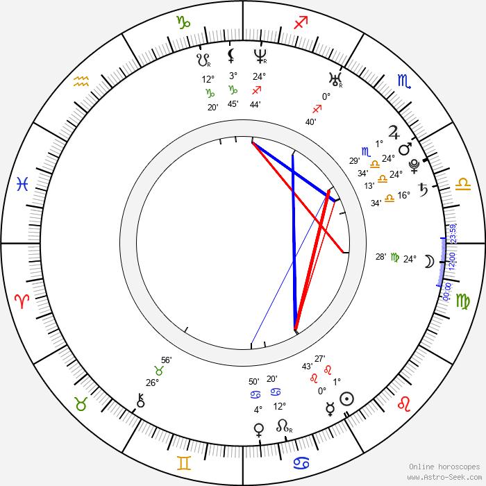 Anna Paquin - Birth horoscope chart