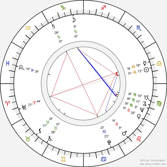 Anna Quayle - Birth horoscope chart