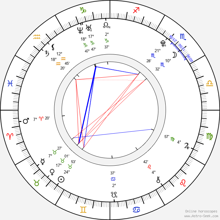 Anna Shaffer - Birth horoscope chart