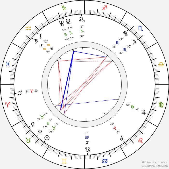 Anna Shaffer - Birth horoscope chart