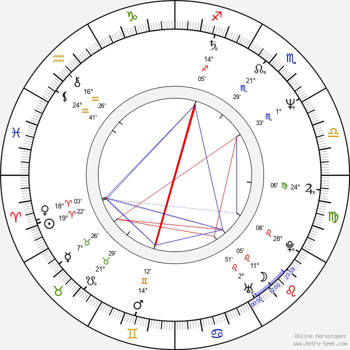 Anna Simone Scott - Birth horoscope chart