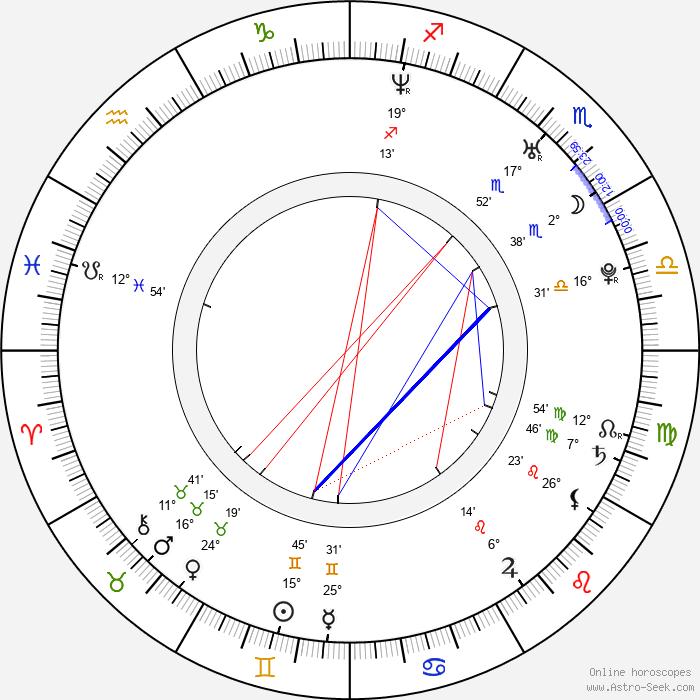 Anna Torv - Birth horoscope chart