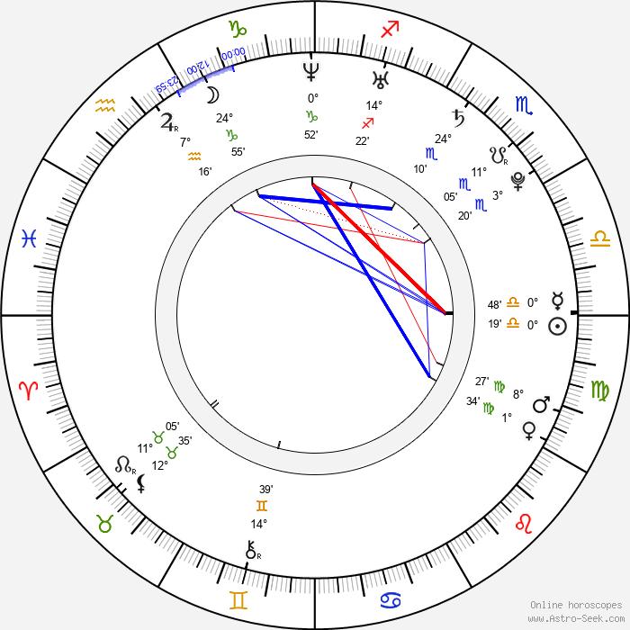 Anna Unterberger - Birth horoscope chart