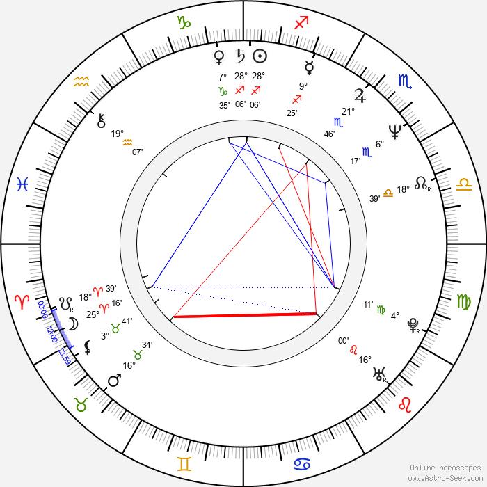 Anna Vissi - Birth horoscope chart