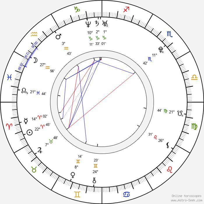 Annabelle Stephenson - Birth horoscope chart