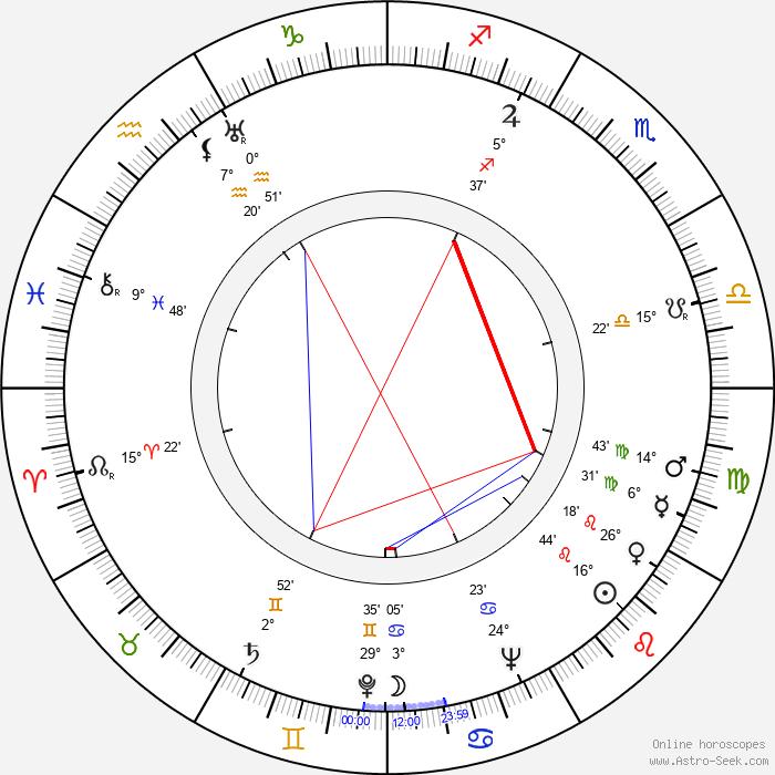 Anne Brown - Birth horoscope chart